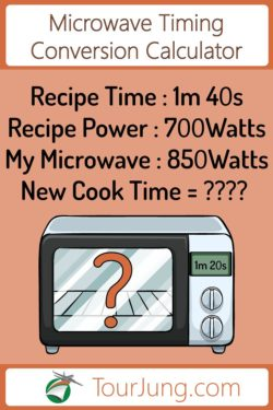 Easy Microwave Timing Conversion Calculator