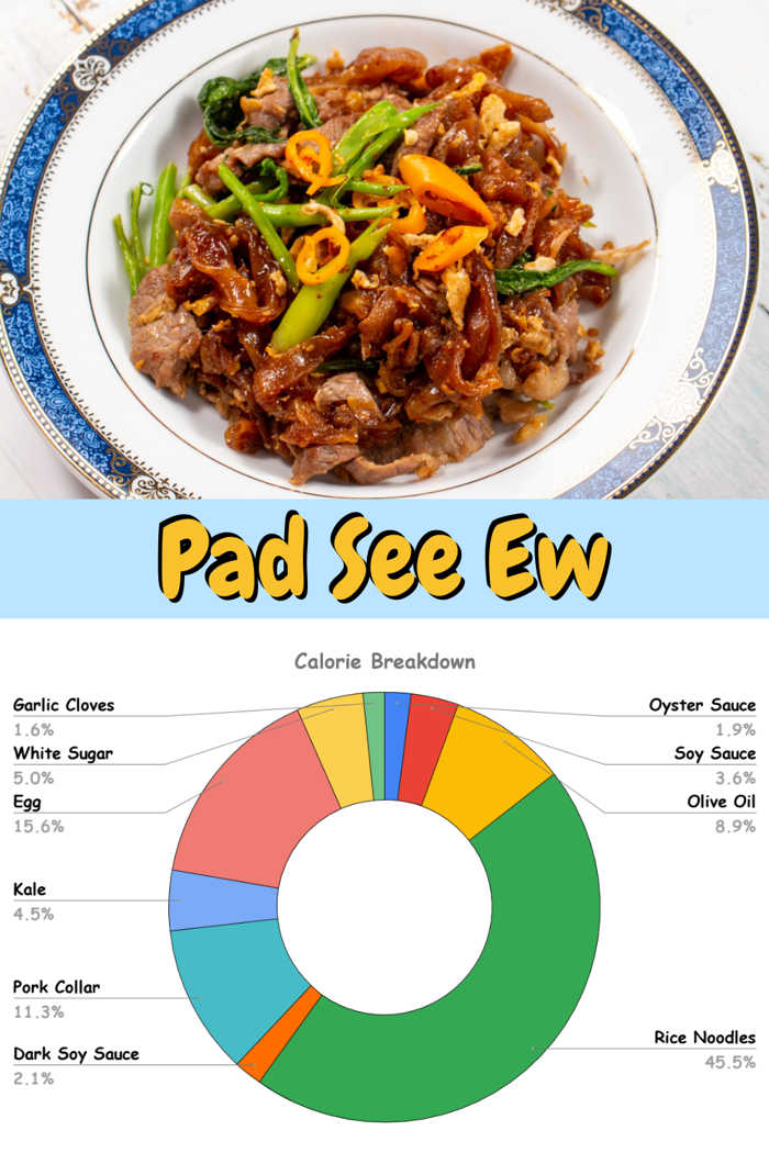 Image with calorie breakdown of Pad See Ew ingredients