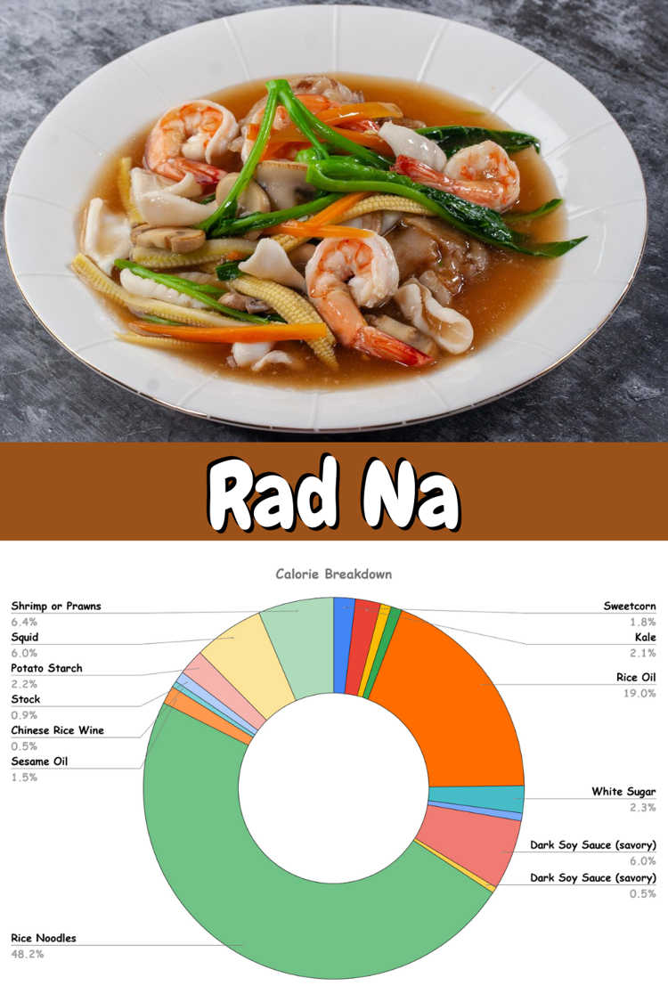 Where the Calories come from in Rad Na Seafood